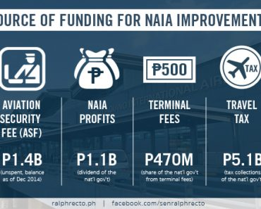 NAIA sources of income