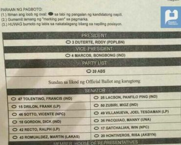 duterte-marcos INC sample ballot