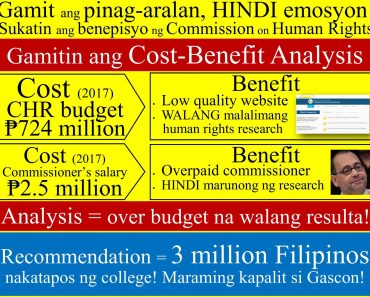 CHR and cost-benefit analysis