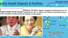 Cory Aquino and the Spratlys